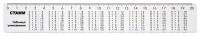 Линейка-справка таблица умножения 20см пластиковая Стамм (Стамм)