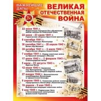 """Плакат """"Великая Отечественная война. Важнейшие даты""""."""